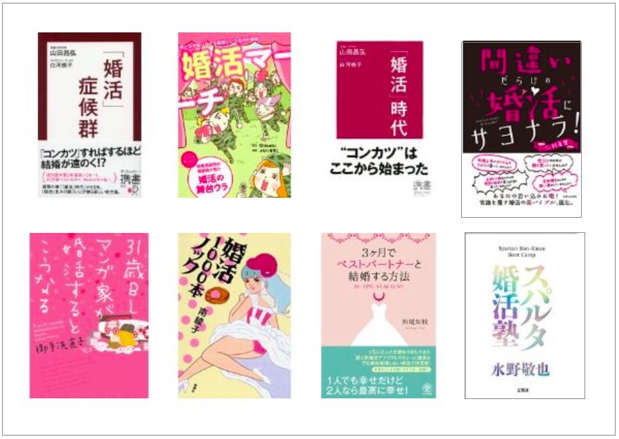 konkatsu-book