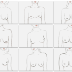 おっぱいのプロによるとおっぱいの形は9種類あるらしい。ThirdLoveの胸の形辞典より。