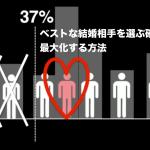 人生どのタイミングで結婚相手を決めるべきか?を数学的に解明する Secretary Problem