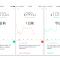 気軽に株取引できるアプリRobinhood、簡単すぎてドンドン投資したくなってしまう。
